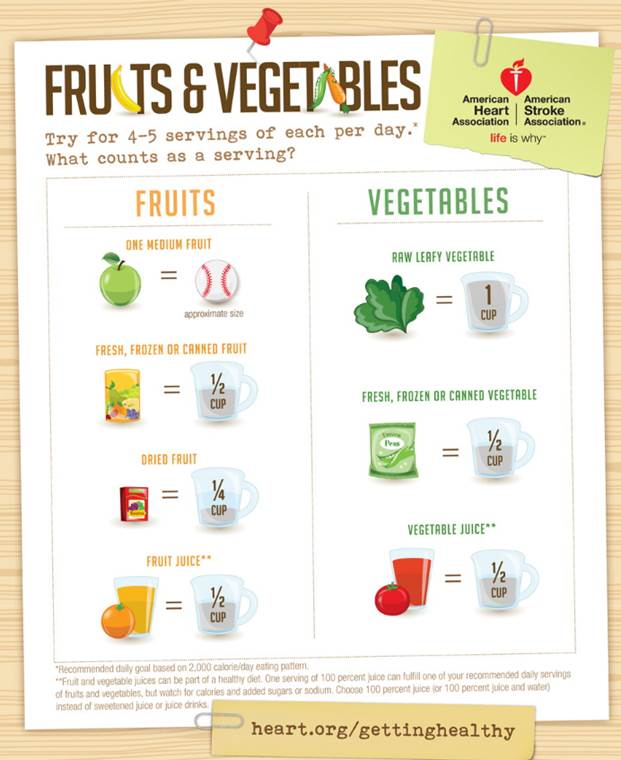fruit-and-veggie-servings